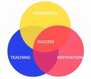 Teach_Inspire