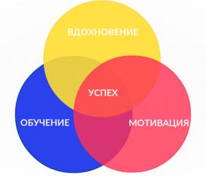 Teach_Inspire_РУС
